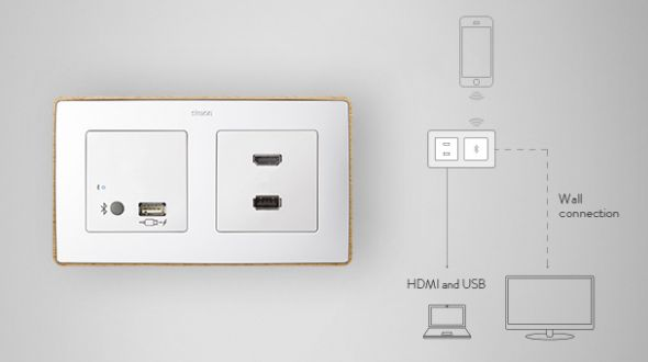Simon USB solutions